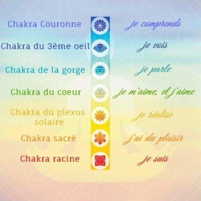 Chakras / Le temps de soi